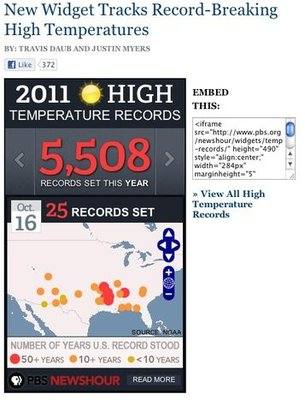 The widget shows the locations of each record high temperature and the ages of the previous records in each place.